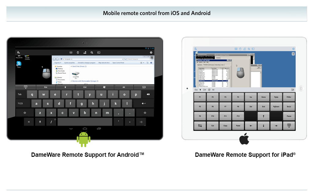 Mobile Remote Control Android and iOS from PC | Dameware